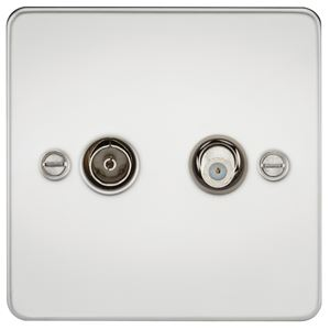 Picture of 1 GANG COAX/SATELLITE  FLAT PLATE POLISHED CHROME