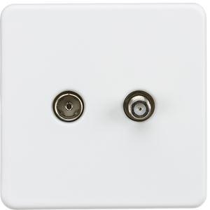 Picture of 1 GANG COAX/SATELLITE  SCREWLESS FLAT PLATE MATT WHITE