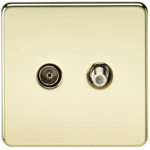Picture of 1 GANG COAX/SATELLITE  SCREWLESS FLAT PLATE POLISHED BRASS